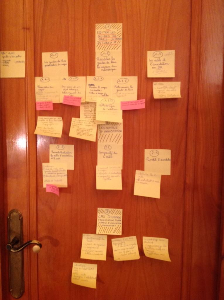 elaboration_plan_memoire_post_it (3)